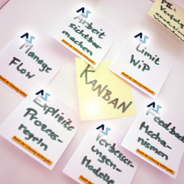"""Kanban Training / Seminar """"Kanban in a Nutshell"""""""
